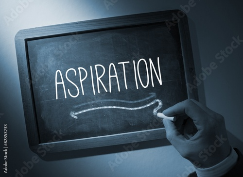 Hand writing Aspiration on chalkboard