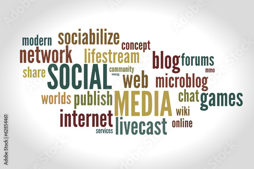 Social Media : Word Cloud