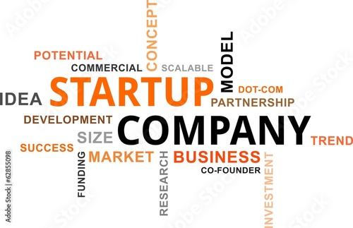 word cloud - startup company