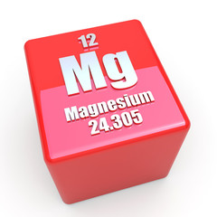 Magnesium symbol on glossy red cube