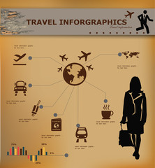 Travel concept,transportat ion,inforgraphics
