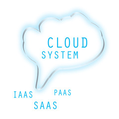 Cloud System , PAAS, SAAS Virtual Concept