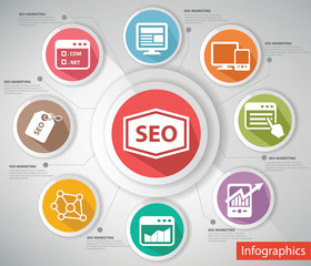 SEO (Search Engine Optimization) Infographics,vector