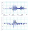 Vector Seismic Wave graphics - 62896272