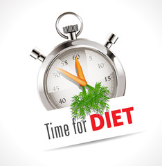 Stopwatch - Time for diet