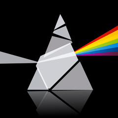 Prism Spectrum Illustration on Black Background