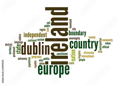 Ireland word cloud