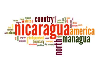 Nicaragua word cloud