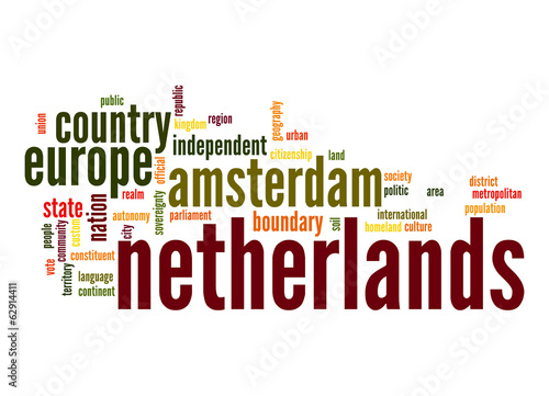 Netherlands word cloud