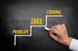 Problem / Idee / Lösung Konzept