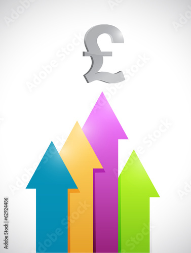 British pound colorful business graph moving up.