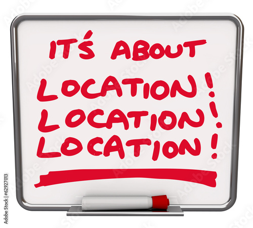 Its All About Location Destination Best Area Spot Place