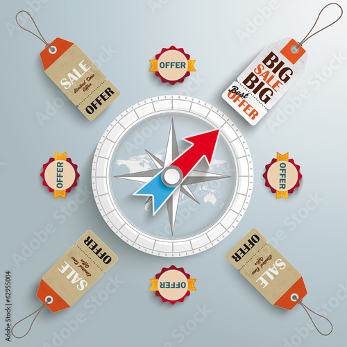 Compass Price Stickers