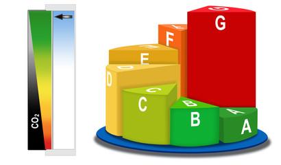 Diiagramm, Energieklassen, Zertifikat