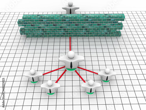 Business Network Firewall