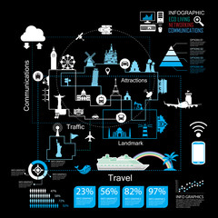 Traveling in the world,icons vector