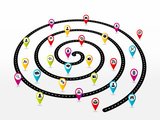 Internet road map