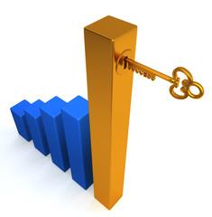 Key of success concepts