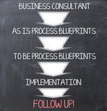 Software implementation poster