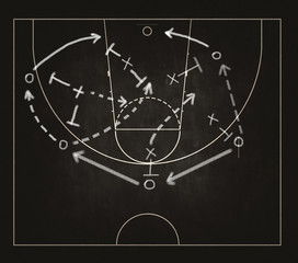 Game strategy drawn on blackboard