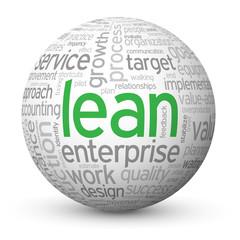 """LEAN"" Tag Cloud Globe (enterprise quality process improvement)"