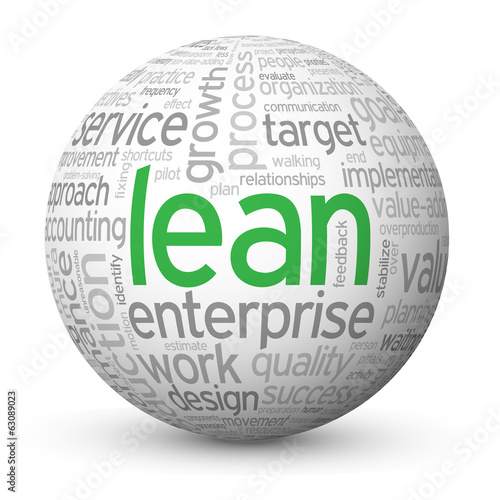 """LEAN"" Tag Cloud Globe (enterprise quality process improvement)"