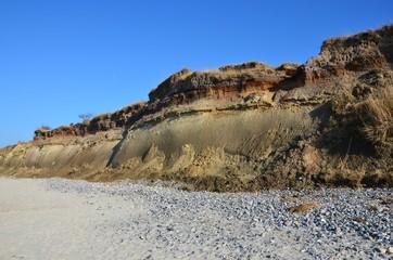 Steilküste in Wustrow
