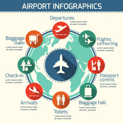 Airport infographic concept
