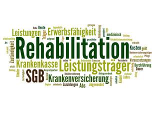 Rehabilitation (Reha, Kur, Antrag)
