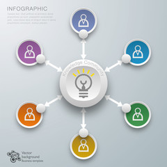 Infographics  Knowledge Community