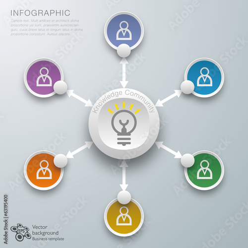 Infographics  Knowledge Community
