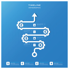 Money Business Timeline Infographic With Gear Shape