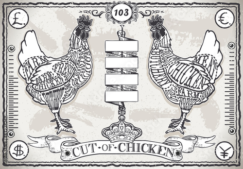 Vintage Pageof English Cut of Chicken