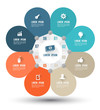 Circle group template with icons.