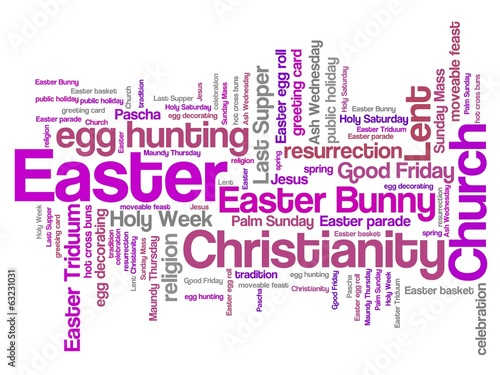 Easter Holiday  - word cloud illustration