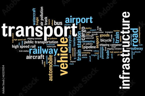 Transport - word cloud illustration