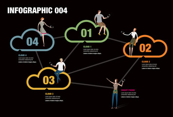 Cloud Infographic
