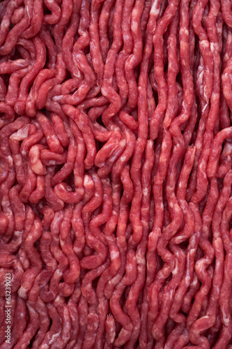 closeup Minced meat background texture