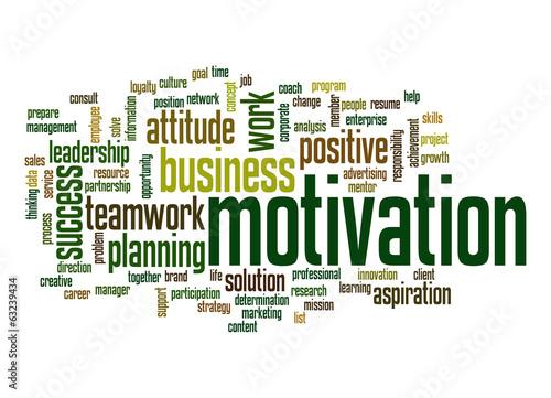Fototapeta Motivation word cloud