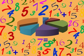 Statistiques Finance Chiffres