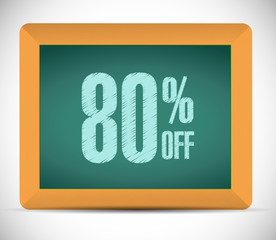 80 percent discount message on a board.