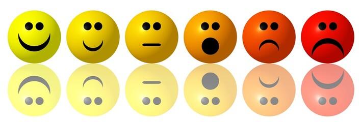 Zensuren-Gesichter, Bewertungen