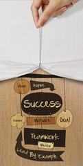 open crumpled paper showing hand drawn SUCCESS business diagram