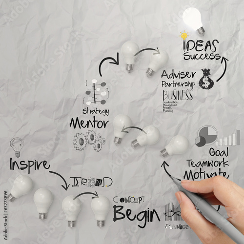 hand drawing lightbulb  idea diagram on crumpled paper backgroun
