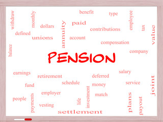 Pension Word Cloud Concept on a Whiteboard