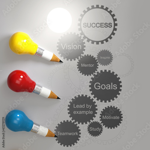 pencil light bulb 3d design with gear business success chart as