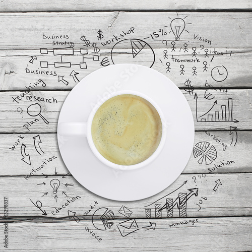 Cup of coffee with business sketches