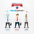 Concept of successful businessman cartoon Infographic Design.wit
