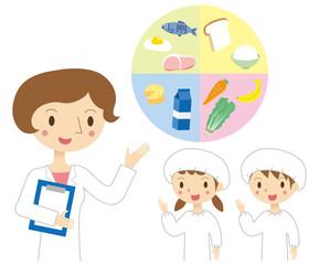 栄養士と子ども 食育
