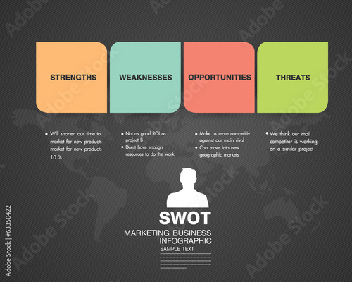 SWOT Business infographic